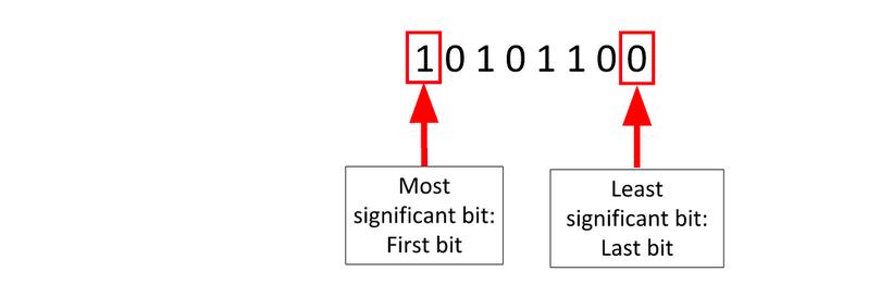 Steganography Process Step 1